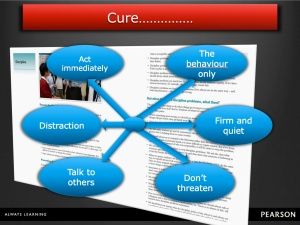 Management slide